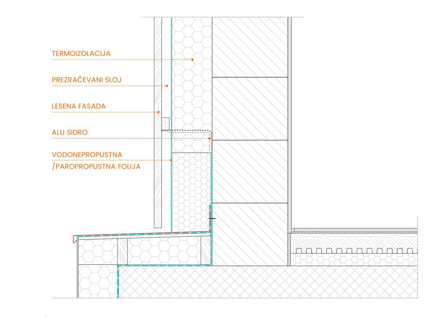 Detajl lesene prezračevane fasade. Vir: Coinhab Arhitektura